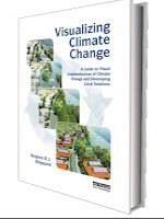 visualising climate change